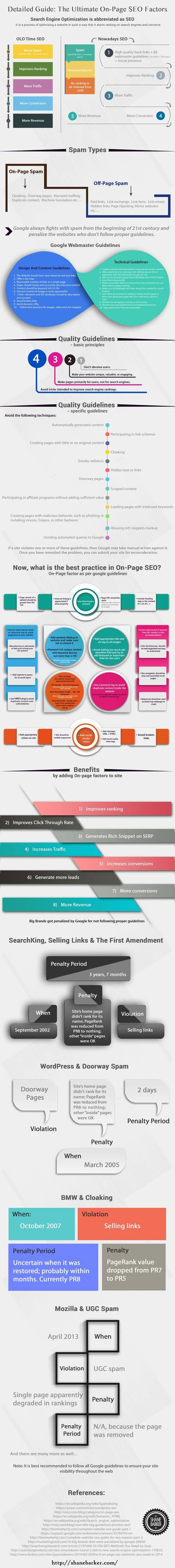 onpage-seo-factors