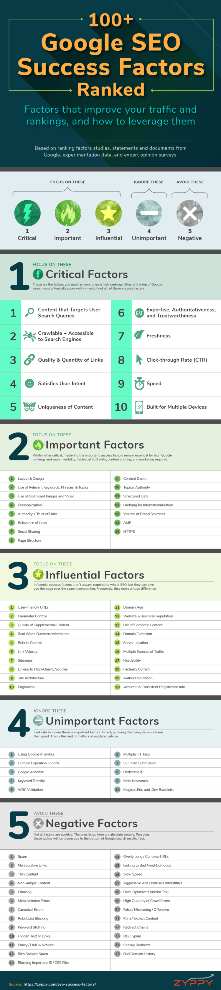 seo_success_factors_infographic