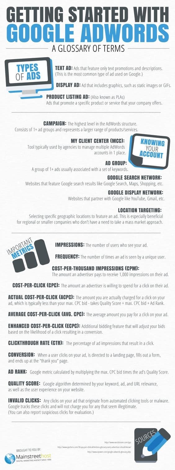 Google AdWords freelancer